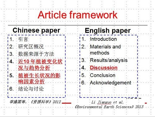 chinese vs english paper